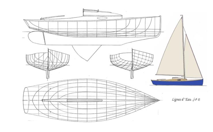 Concevoir un bateau lignesdeau leblog for Concevoir un plan de construction